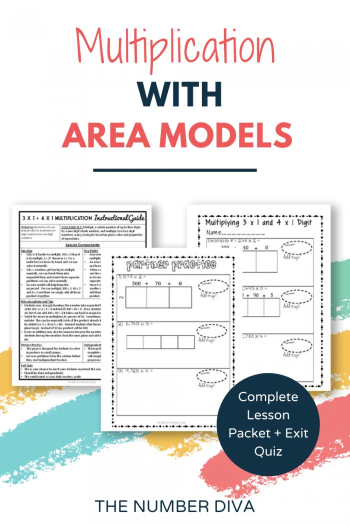 Area Model Multiplication Lesson Plan