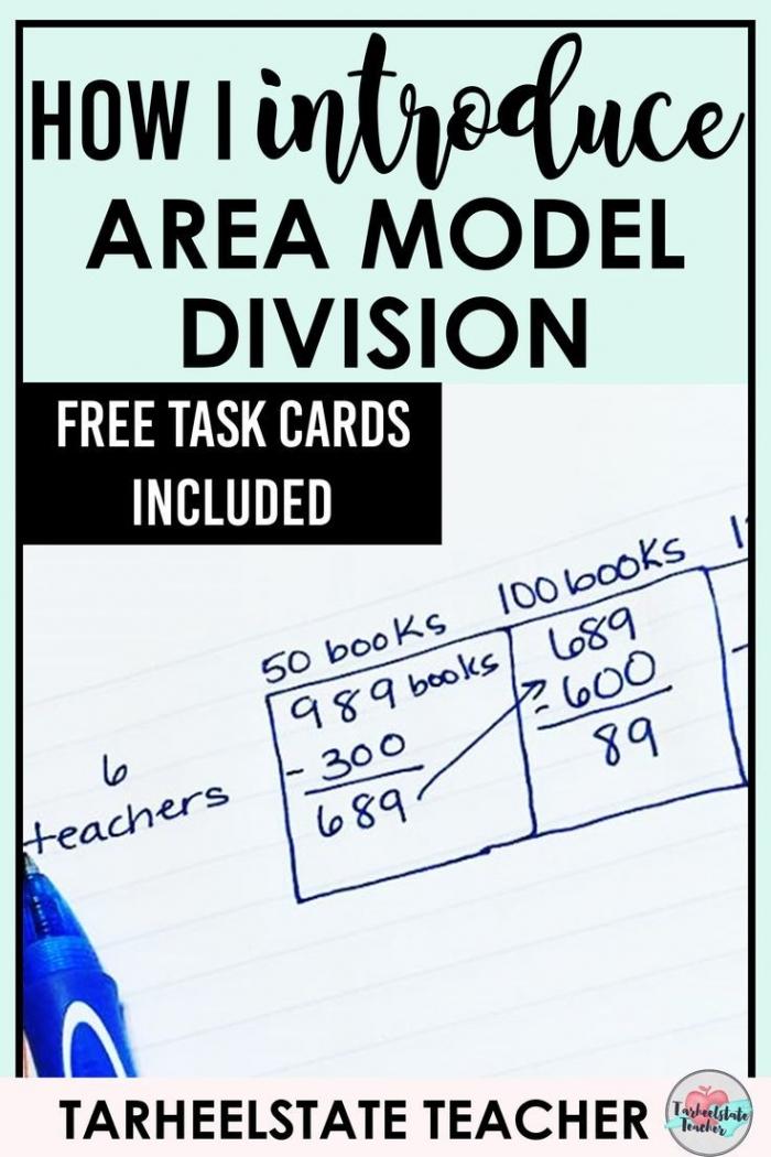 Area Model Division Lesson Plan