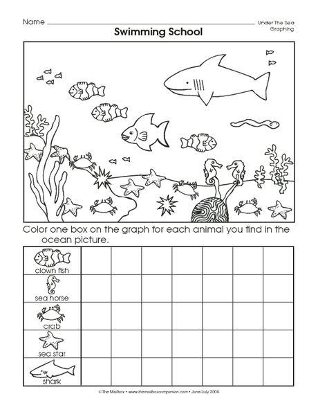 Math Worksheet Bar Graph