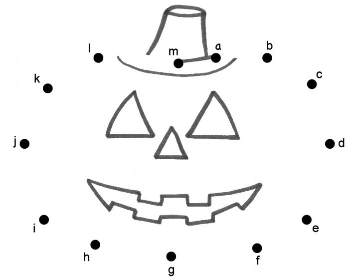 Pumpkin Or Jack