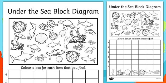 Under The Sea Bar Graph Worksheet