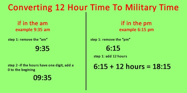 Convert Military Time To Standard And Vice Verse