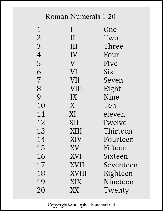 Free Printable Roman Numerals