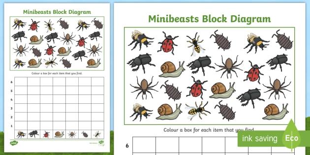 Bug Themed Bar Graph Worksheets