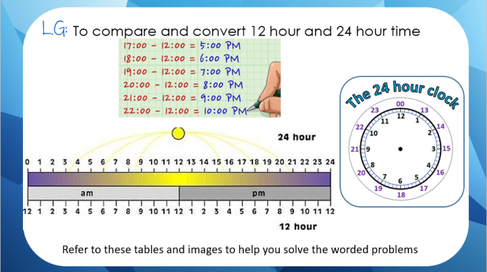 To Compare And Convert Hour And Hour Time