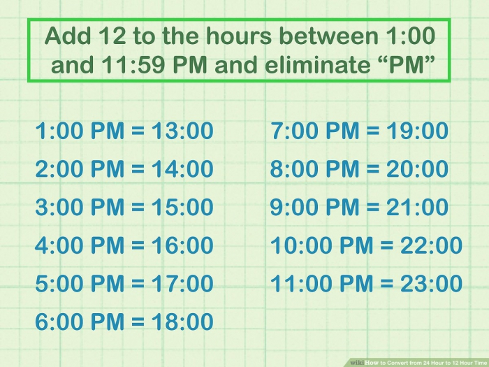 Ways To Convert From Hour To Hour Time