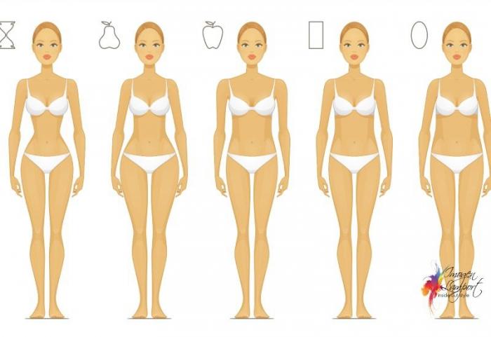 What Body Shape Am I Body Shapes Explained