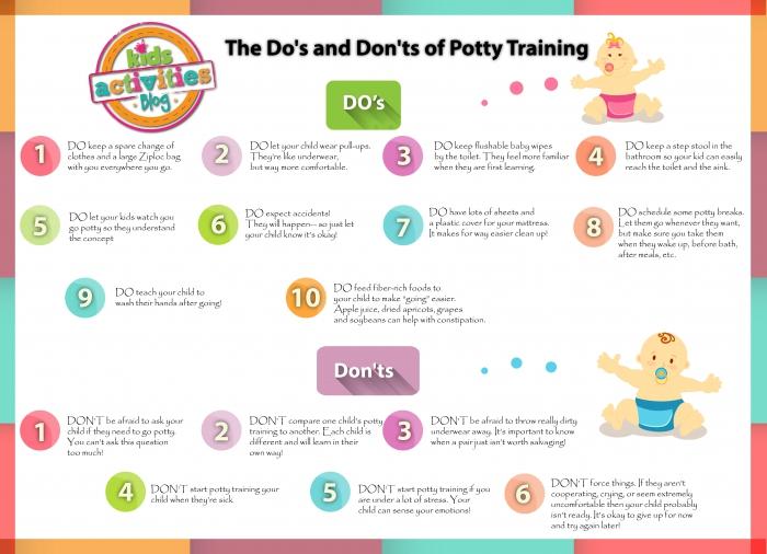 Jack Potty Training