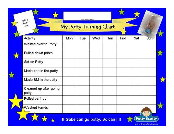 Potty Scotty Potty Training Chart