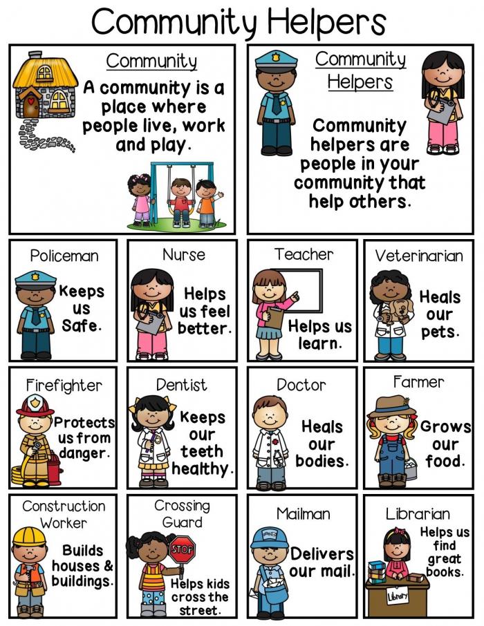 Ellesl Community Helpers