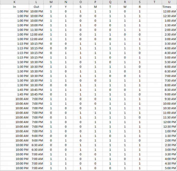 Excel Count Total Schedules At Minute Intervals Taking Day