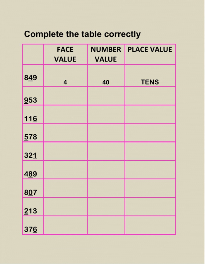 Place Value Face Value And Number Value Worksheet