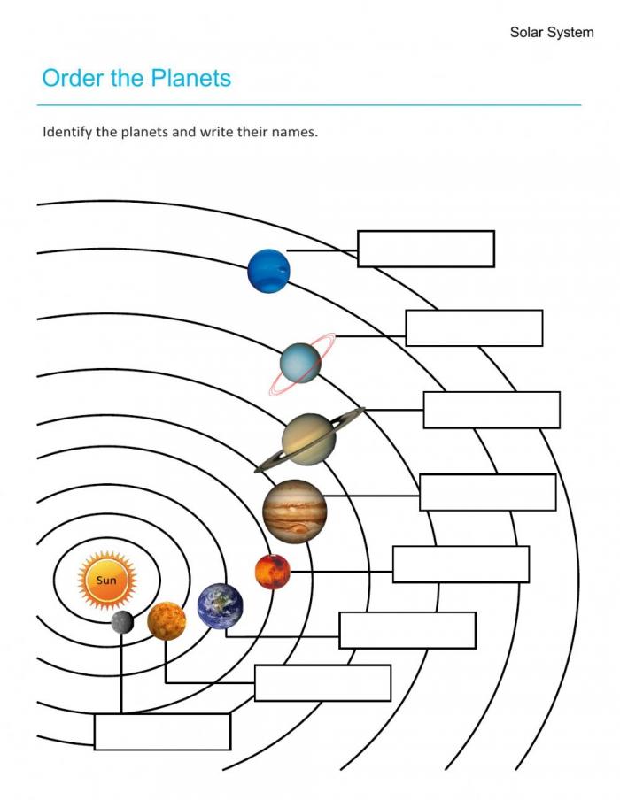 Solar System Worksheet For