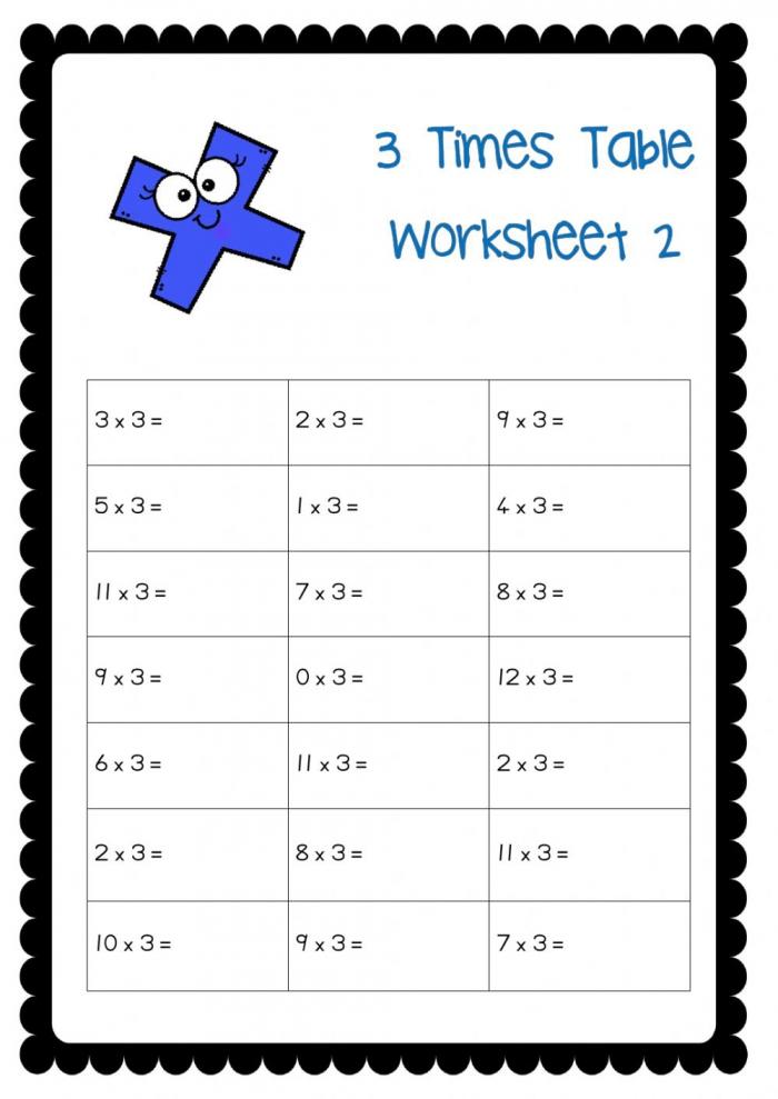 Times Table Worksheet Worksheet