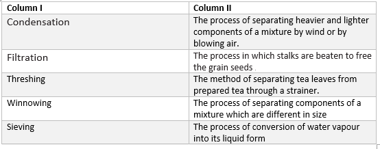 Worksheet For Class Science Chapter Separation Of Substances