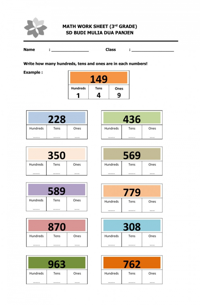Write Hundreds Tens And Ones Worksheet