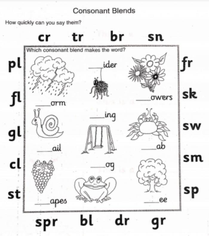 Consonant Blends Activity