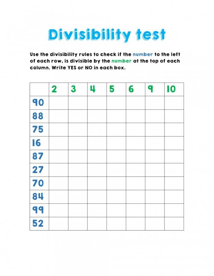 Divisibility Test Worksheet