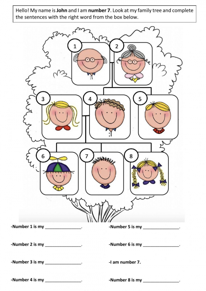 Family Tree English As A Second Language Esl Activity