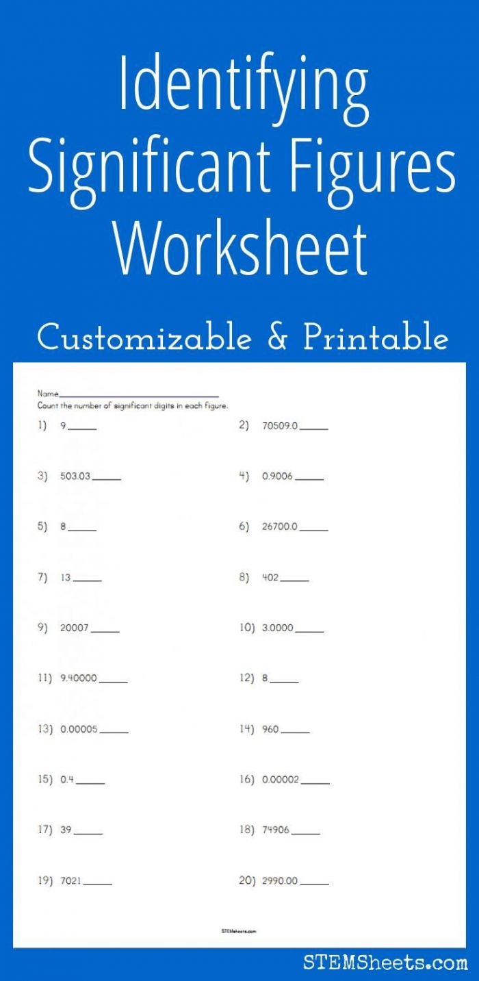 Identifying Significant Figures Worksheet