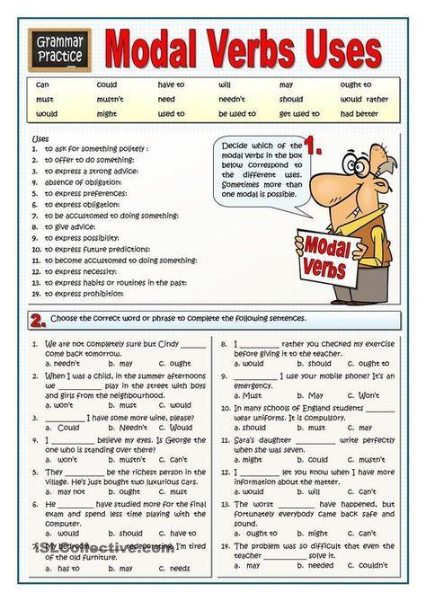 Modal Verbs Uses
