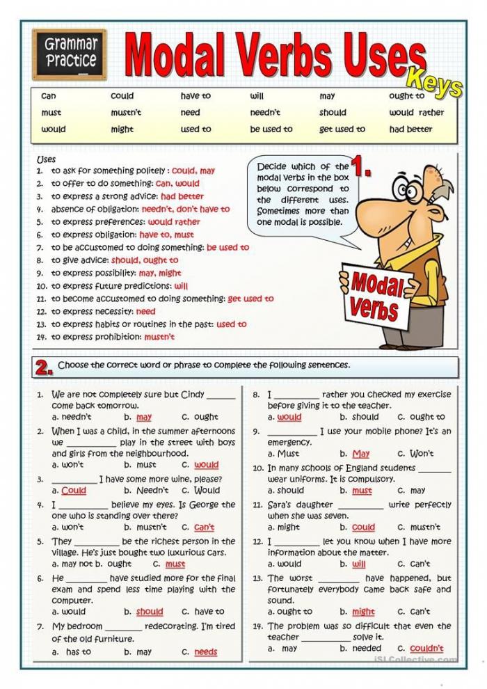 Modal Verbs Uses Worksheet