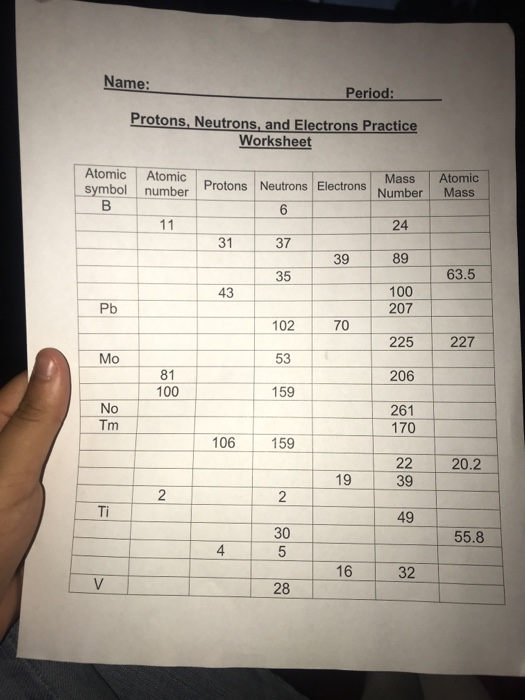 Name Period Protons Neutrons And Electrons