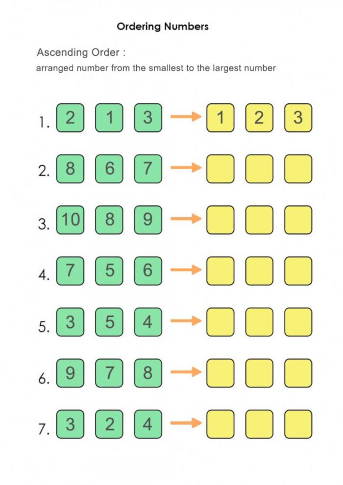 Ordering Number Ascending Worksheet