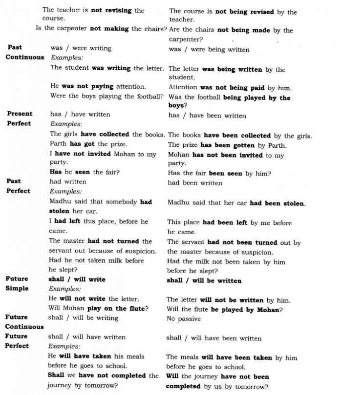 Passive And Active Voice Exercises And Answers Pdf