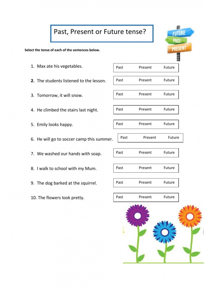 Past Present And Future Tense Worksheet
