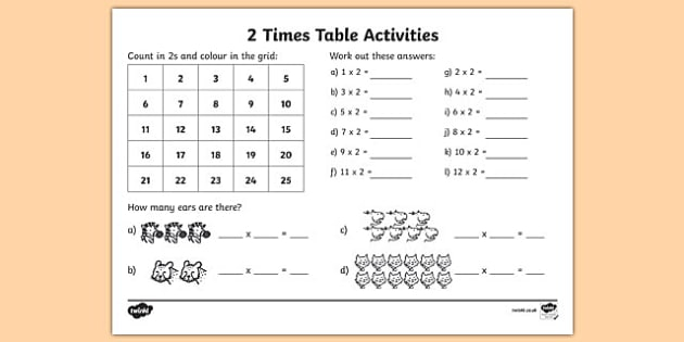 Times Table Activity