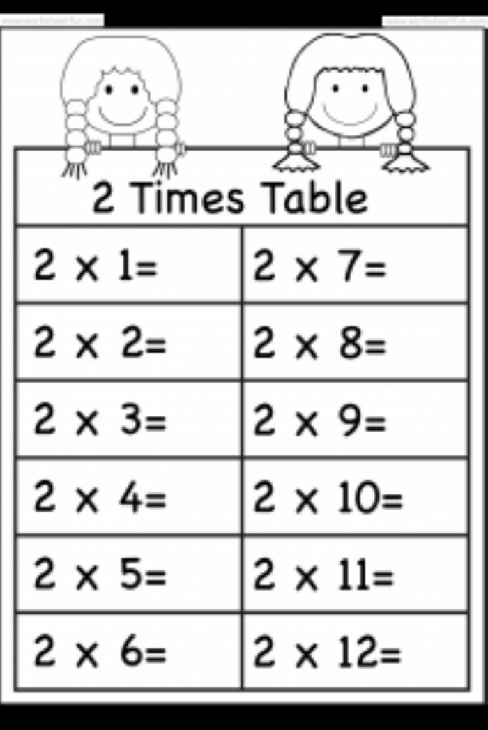 Times Table Interactive Worksheet