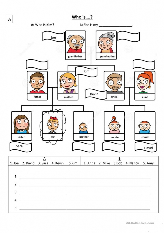 Who Is Family Tree