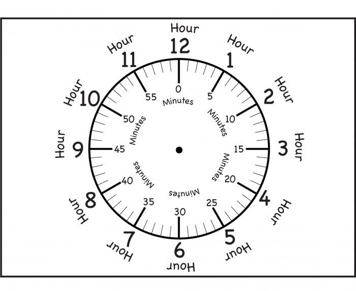 Blank Clock Face Worksheets