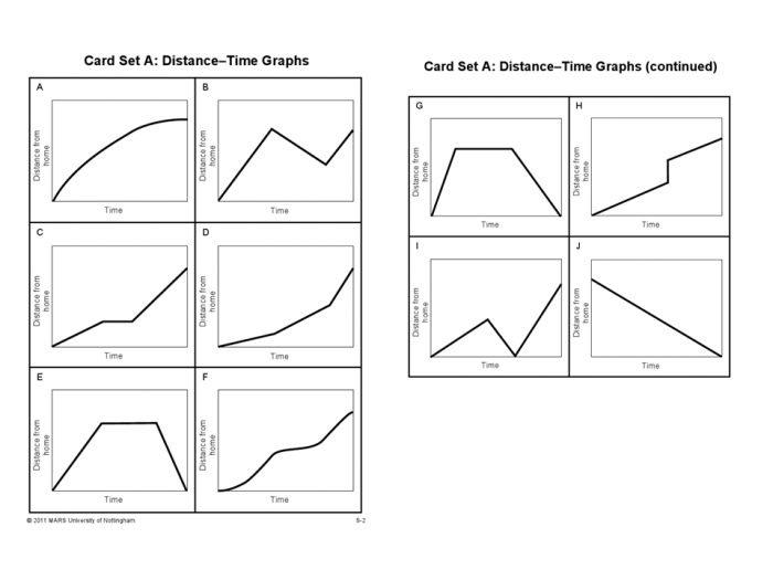 Distance Time Graph Story Match Worksheets