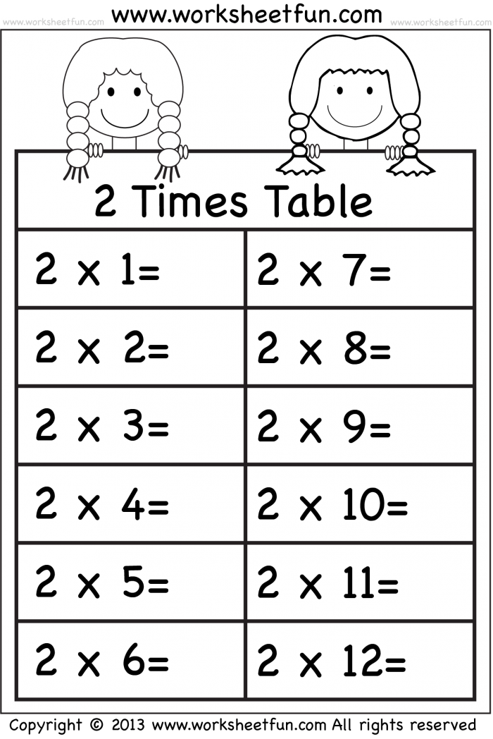 Times Tables Worksheets And